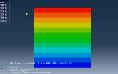 شبیهسازی تحلیل الاستوپلاستیک با استفاده از معیار موهر-کولمب در ABAQUS