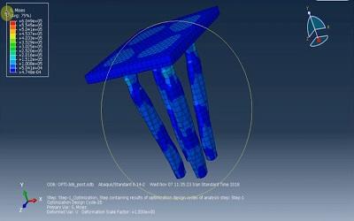 بهینه سازی چهارپایه در آباکوس